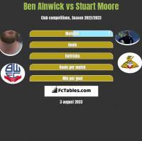 Ben Alnwick vs Stuart Moore h2h player stats