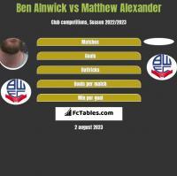 Ben Alnwick vs Matthew Alexander h2h player stats