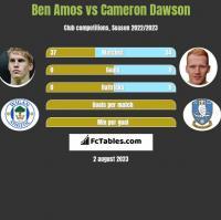 Ben Amos vs Cameron Dawson h2h player stats