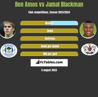 Ben Amos vs Jamal Blackman h2h player stats
