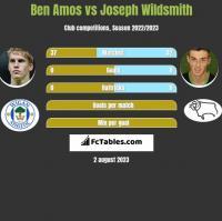 Ben Amos vs Joseph Wildsmith h2h player stats