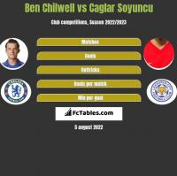 Ben Chilwell vs Caglar Soyuncu h2h player stats