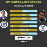 Ben Chilwell vs Jairo Riedewald h2h player stats