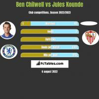Ben Chilwell vs Jules Kounde h2h player stats