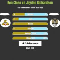 Ben Close vs Jayden Richardson h2h player stats