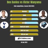 Ben Davies vs Victor Wanyama h2h player stats