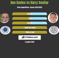 Ben Davies vs Harry Souttar h2h player stats