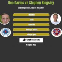 Ben Davies vs Stephen Kingsley h2h player stats