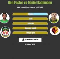 Ben Foster vs Daniel Bachmann h2h player stats