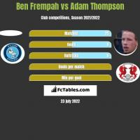 Ben Frempah vs Adam Thompson h2h player stats
