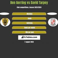 Ben Gerring vs David Tarpey h2h player stats