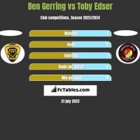 Ben Gerring vs Toby Edser h2h player stats