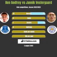 Ben Godfrey vs Jannik Vestergaard h2h player stats
