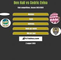 Ben Hall vs Cedric Evina h2h player stats
