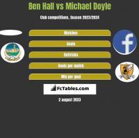 Ben Hall vs Michael Doyle h2h player stats