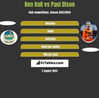Ben Hall vs Paul Dixon h2h player stats