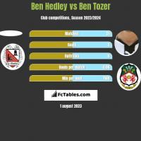 Ben Hedley vs Ben Tozer h2h player stats