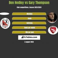 Ben Hedley vs Gary Thompson h2h player stats