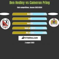 Ben Hedley vs Cameron Pring h2h player stats