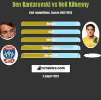 Ben Kantarovski vs Neil Kilkenny h2h player stats