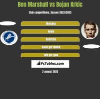 Ben Marshall vs Bojan Krkic h2h player stats