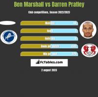 Ben Marshall vs Darren Pratley h2h player stats