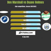 Ben Marshall vs Duane Holmes h2h player stats