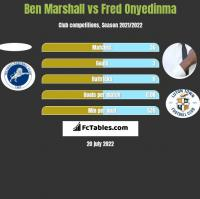 Ben Marshall vs Fred Onyedinma h2h player stats