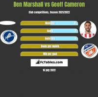 Ben Marshall vs Geoff Cameron h2h player stats