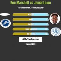 Ben Marshall vs Jamal Lowe h2h player stats