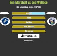 Ben Marshall vs Jed Wallace h2h player stats