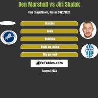 Ben Marshall vs Jiri Skalak h2h player stats