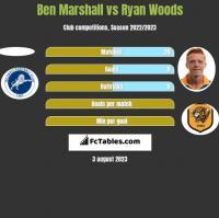 Ben Marshall vs Ryan Woods h2h player stats