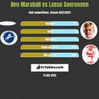 Ben Marshall vs Lasse Soerensen h2h player stats
