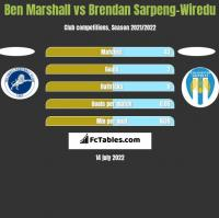 Ben Marshall vs Brendan Sarpeng-Wiredu h2h player stats