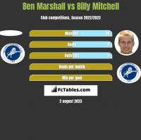 Ben Marshall vs Billy Mitchell h2h player stats