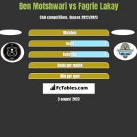 Ben Motshwari vs Fagrie Lakay h2h player stats