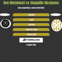 Ben Motshwari vs Shaquille Abrahams h2h player stats