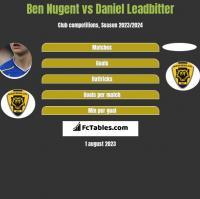 Ben Nugent vs Daniel Leadbitter h2h player stats