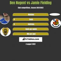 Ben Nugent vs Jamie Fielding h2h player stats