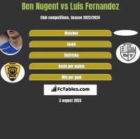 Ben Nugent vs Luis Fernandez h2h player stats