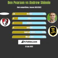 Ben Pearson vs Andrew Shinnie h2h player stats