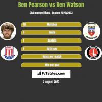 Ben Pearson vs Ben Watson h2h player stats