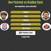 Ben Pearson vs Bradley Dack h2h player stats