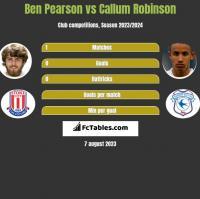 Ben Pearson vs Callum Robinson h2h player stats