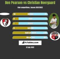 Ben Pearson vs Christian Noergaard h2h player stats