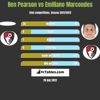 Ben Pearson vs Emiliano Marcondes h2h player stats