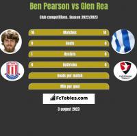 Ben Pearson vs Glen Rea h2h player stats