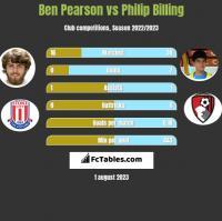 Ben Pearson vs Philip Billing h2h player stats