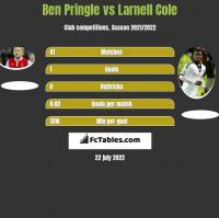 Ben Pringle vs Larnell Cole h2h player stats